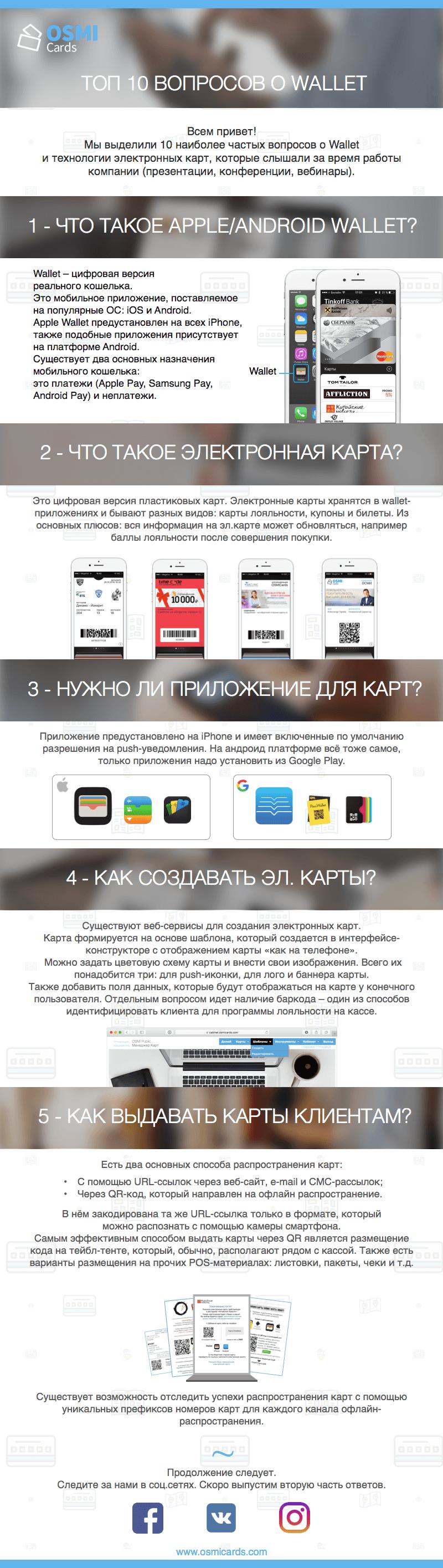 наиболее частых вопросов о Wallet и технологии электронных карт
