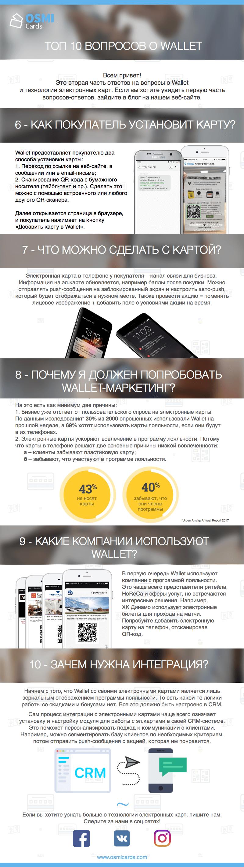 ТОП 10 наиболее частых вопросов о Wallet и технологии электронных карт